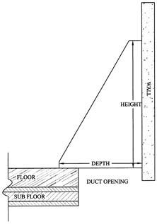 triangular baseboard vent sketch